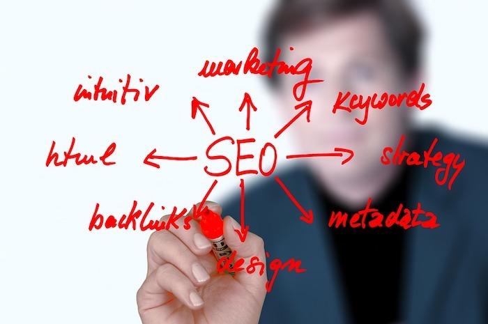 seo интернет-магазина, сео возможности cms для интернет-магазина