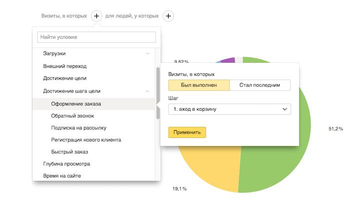 Создание сегментов по шагам составной цели в Яндекс.Метрике