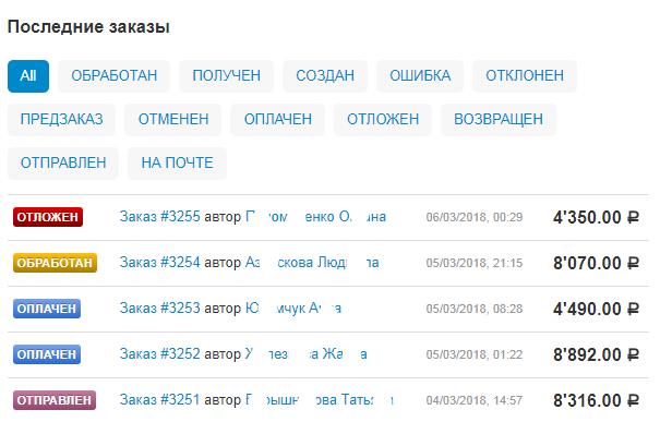 Отображение последних заказов в панели инструментов платформы CS-Cart.