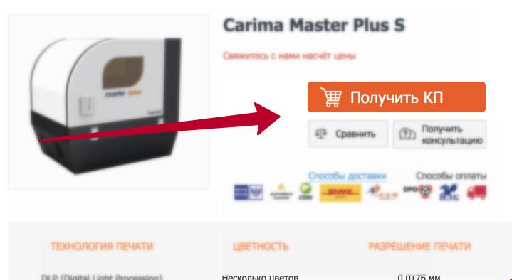 карточка товара в интернет магазине на платформе CS Cart
