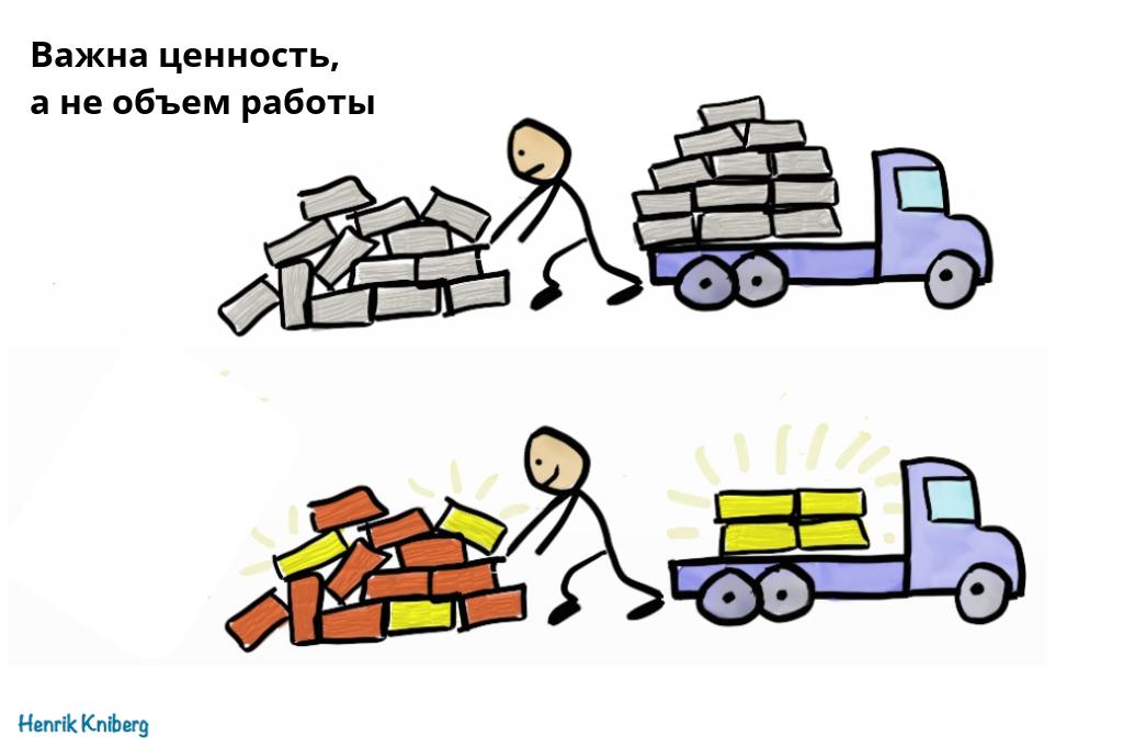 как открыть маркетплейс в россии